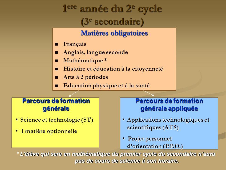1 ere année du 2 e cycle (3 e secondaire) Matières obligatoires Français Anglais, langue seconde Mathématique * Histoire et éducation à la citoyenneté