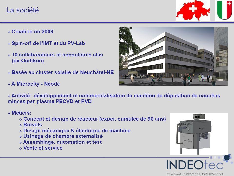 Création en 2008 Spin-off de lIMT et du PV-Lab 10 collaborateurs et consultants clés (ex-Oerlikon) Basée au cluster solaire de Neuchâtel-NE A Microcit