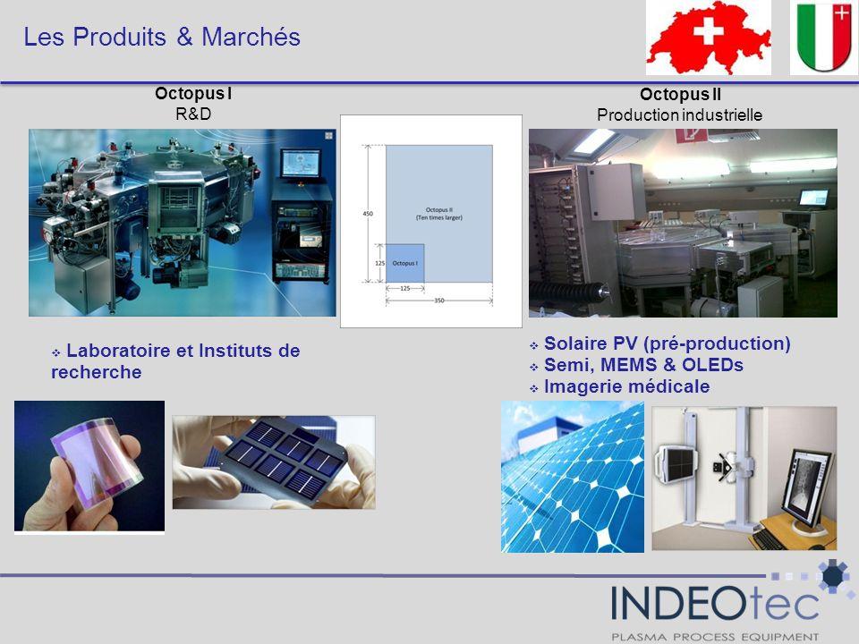 Laboratoire et Instituts de recherche Les Produits & Marchés Octopus I R&D Octopus II Production industrielle Solaire PV (pré-production) Semi, MEMS &