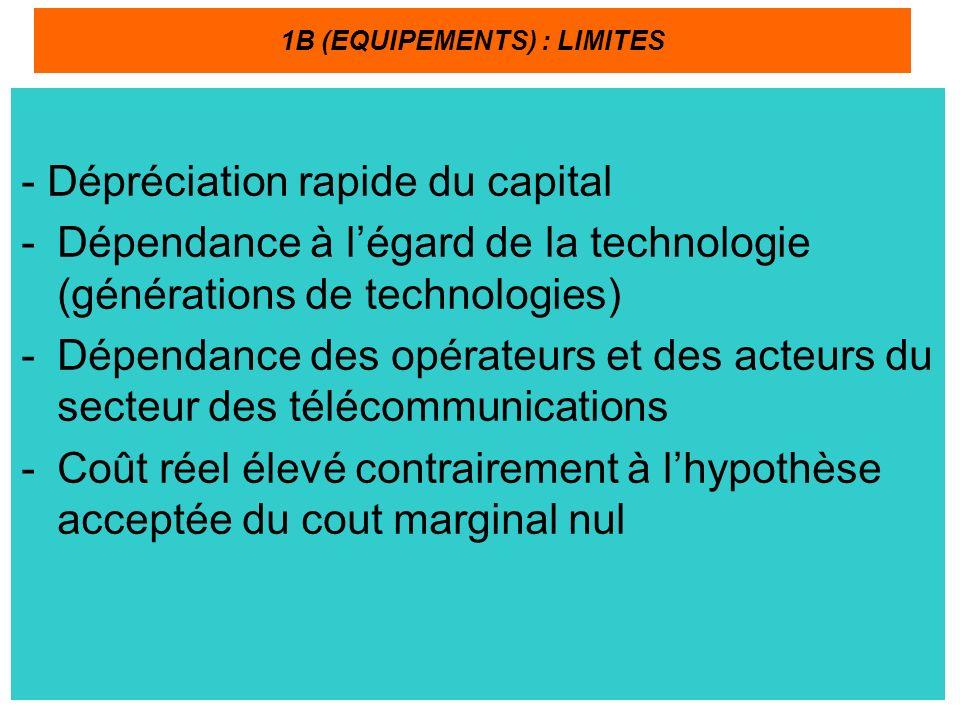 - Dépréciation rapide du capital -Dépendance à légard de la technologie (générations de technologies) -Dépendance des opérateurs et des acteurs du secteur des télécommunications -Coût réel élevé contrairement à lhypothèse acceptée du cout marginal nul 1B (EQUIPEMENTS) : LIMITES