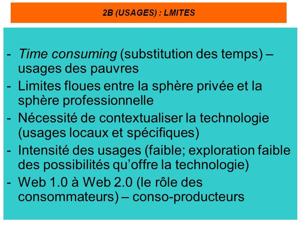 -Time consuming (substitution des temps) – usages des pauvres -Limites floues entre la sphère privée et la sphère professionnelle -Nécessité de contextualiser la technologie (usages locaux et spécifiques) -Intensité des usages (faible; exploration faible des possibilités quoffre la technologie) -Web 1.0 à Web 2.0 (le rôle des consommateurs) – conso-producteurs 2B (USAGES) : LMITES