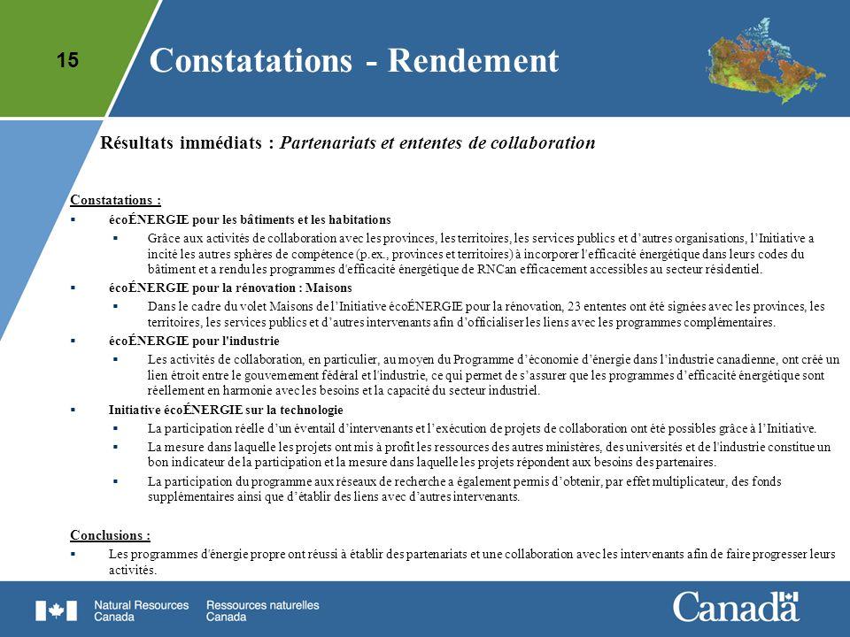 15 Résultats immédiats : Partenariats et ententes de collaboration Constatations : écoÉNERGIE pour les bâtiments et les habitations Grâce aux activité