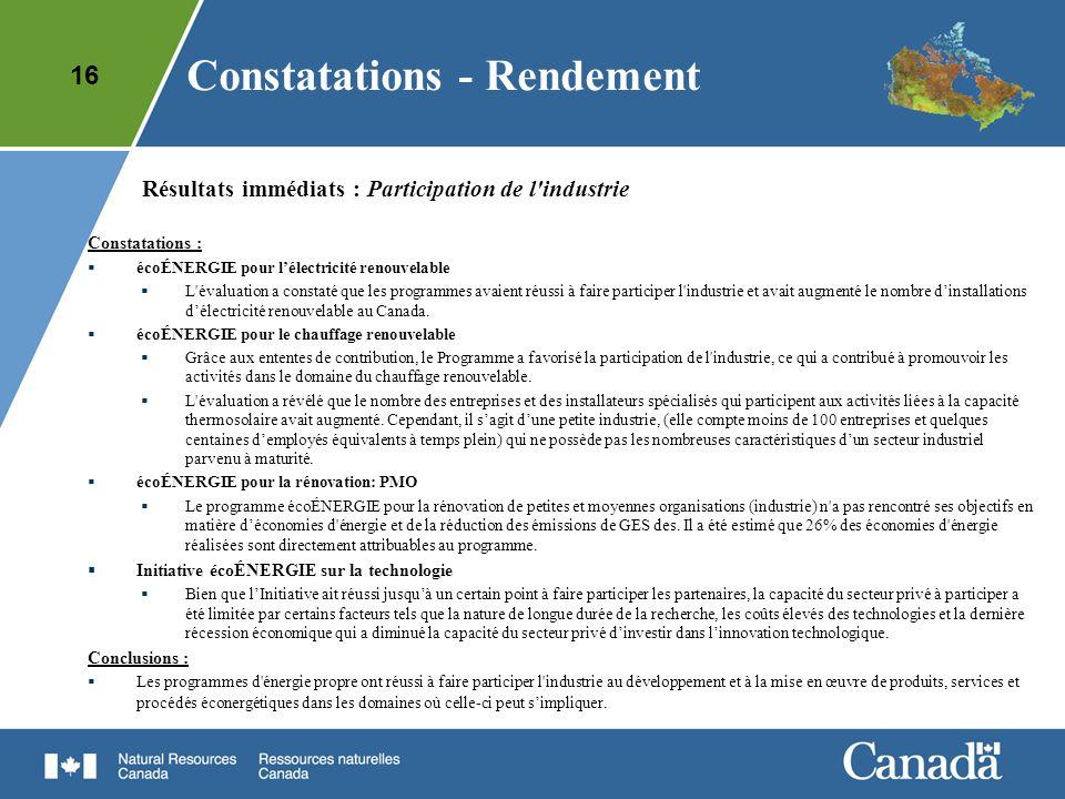 16 Résultats immédiats : Participation de l'industrie Constatations : écoÉNERGIE pour lélectricité renouvelable L'évaluation a constaté que les progra