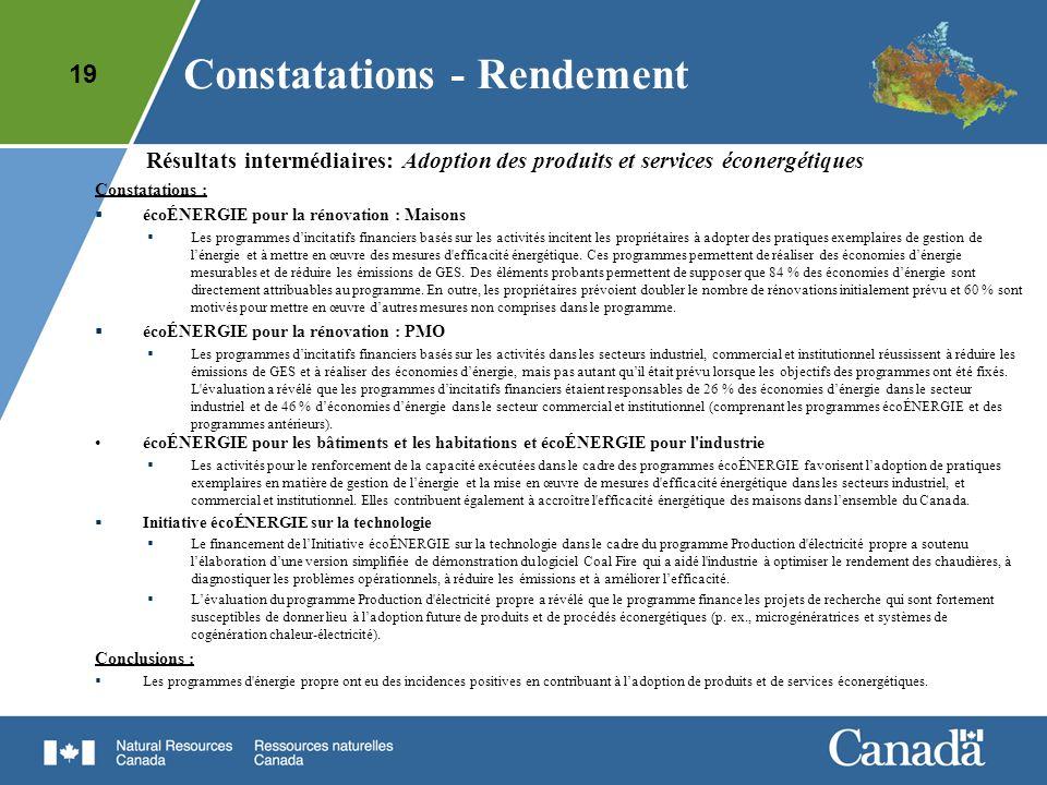 19 Constatations : écoÉNERGIE pour la rénovation : Maisons Les programmes dincitatifs financiers basés sur les activités incitent les propriétaires à