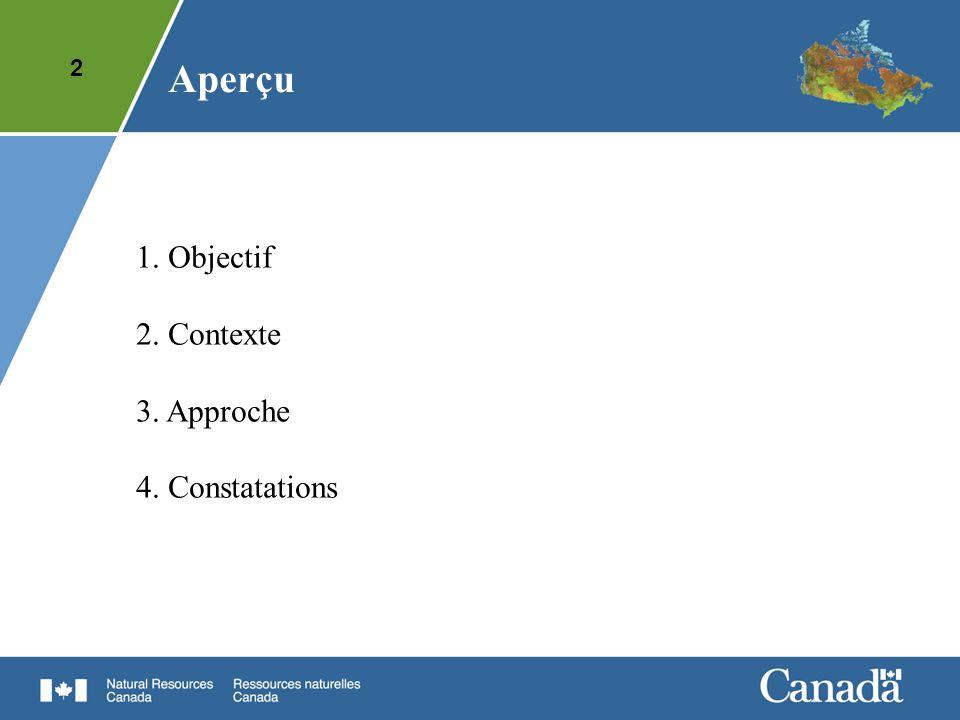 2 Aperçu 1. Objectif 2. Contexte 3. Approche 4. Constatations