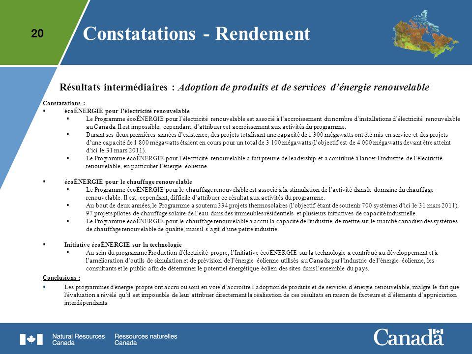 20 Résultats intermédiaires : Adoption de produits et de services dénergie renouvelable Constatations : écoÉNERGIE pour lélectricité renouvelable Le P