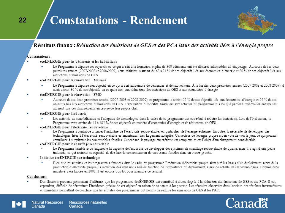 22 Résultats finaux : Réduction des émissions de GES et des PCA issus des activités liées à lénergie propre Constatations : écoÉNERGIE pour les bâtime
