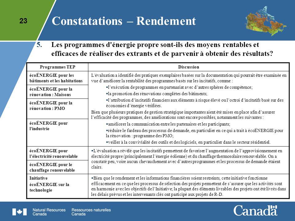 23 Constatations – Rendement Programmes TEPDiscussion écoÉNERGIE pour les bâtiments et les habitations L'évaluation a identifié des pratiques exemplai