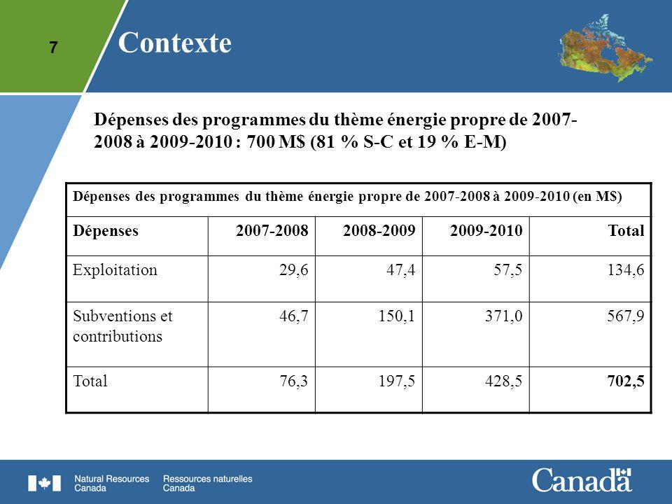 7 Dépenses des programmes du thème énergie propre de 2007-2008 à 2009-2010 (en M$) Dépenses2007-20082008-20092009-2010Total Exploitation29,647,457,513