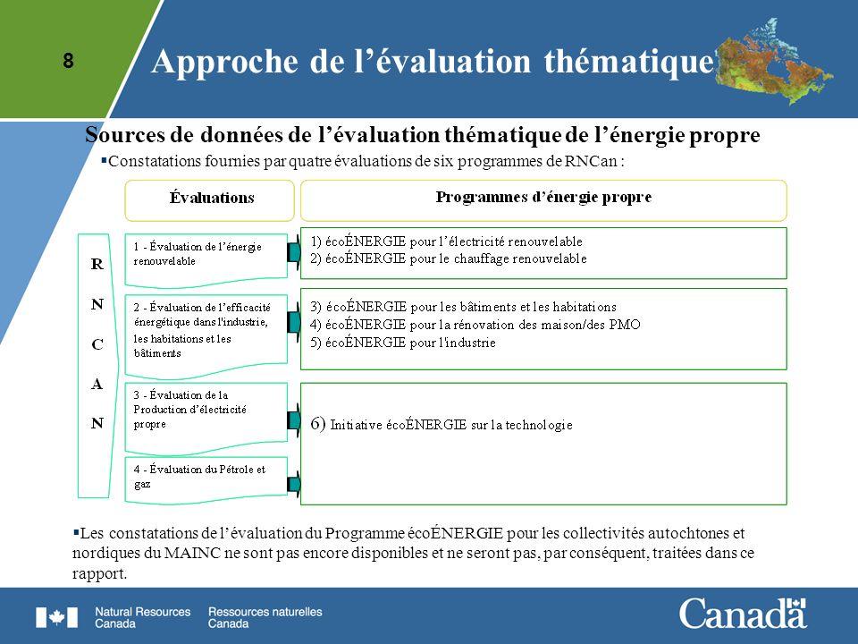 8 Sources de données de lévaluation thématique de lénergie propre Approche de lévaluation thématique Constatations fournies par quatre évaluations de
