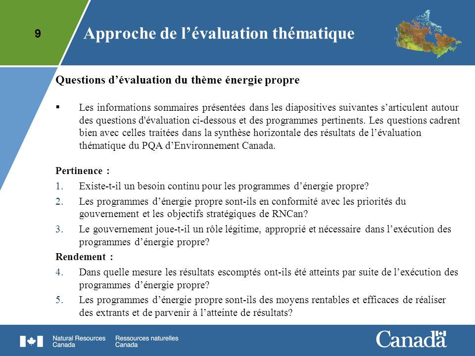 9 Approche de lévaluation thématique Questions dévaluation du thème énergie propre Les informations sommaires présentées dans les diapositives suivant
