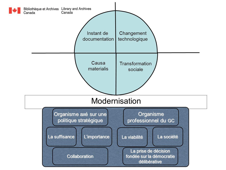 Modernisation La suffisance Limportance La viabilité La société Causa materialis Transformation sociale Instant de documentation Changement technologi