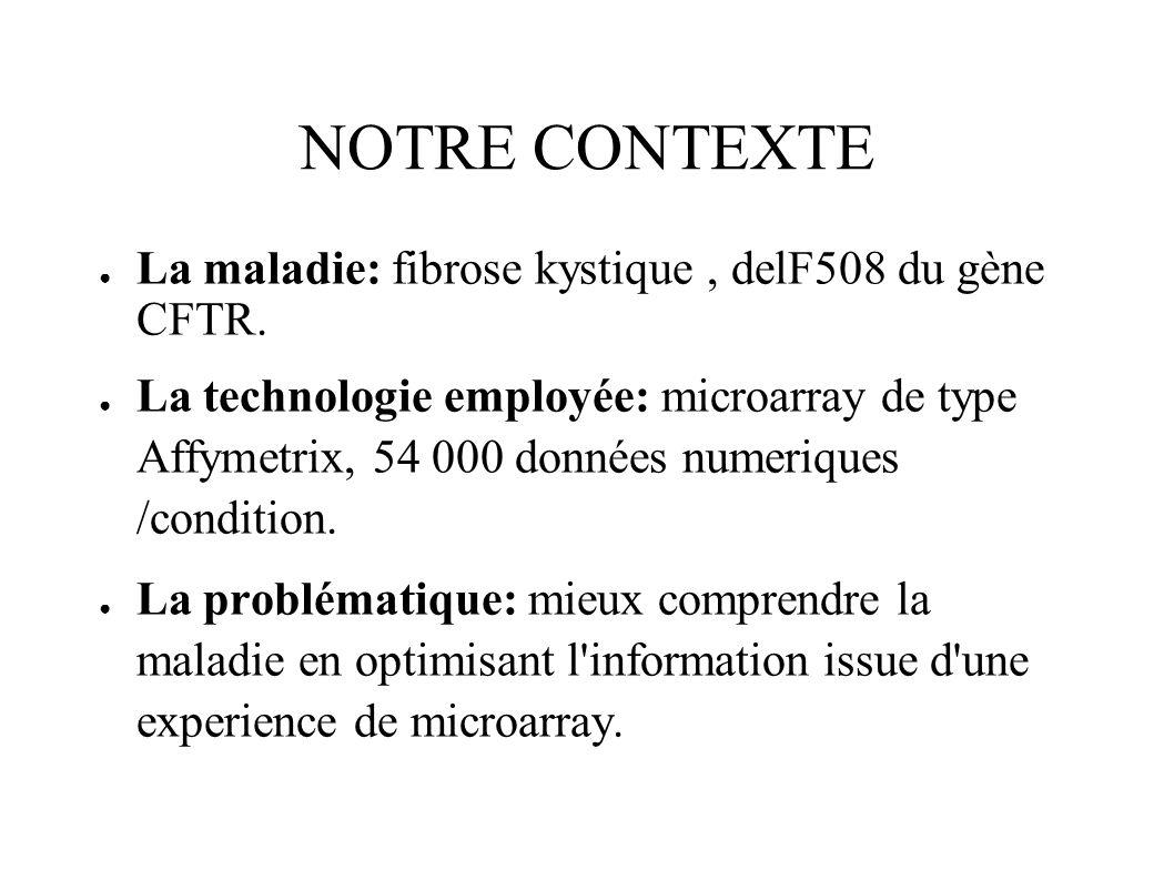 NOTRE CONTEXTE La maladie: fibrose kystique, delF508 du gène CFTR.