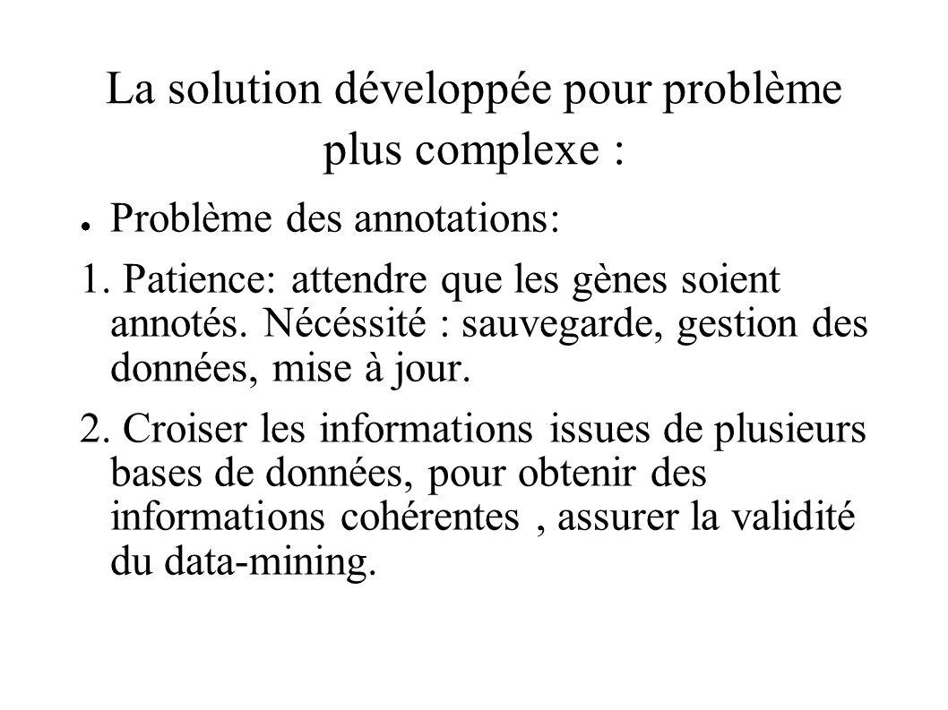 Solution développée pour problème plus complexe : Problème de linterprétation des résultats: 1.