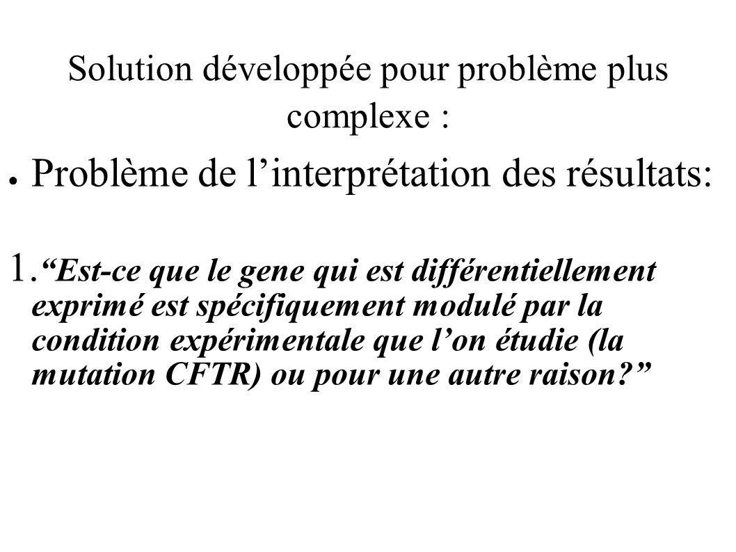 2.comment relier un ensemble de DEG à une question biologique.