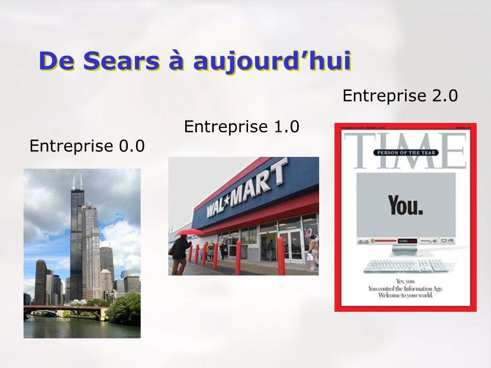 Entreprise 0.0 Entreprise 1.0 Entreprise 2.0 De Sears à aujourdhui