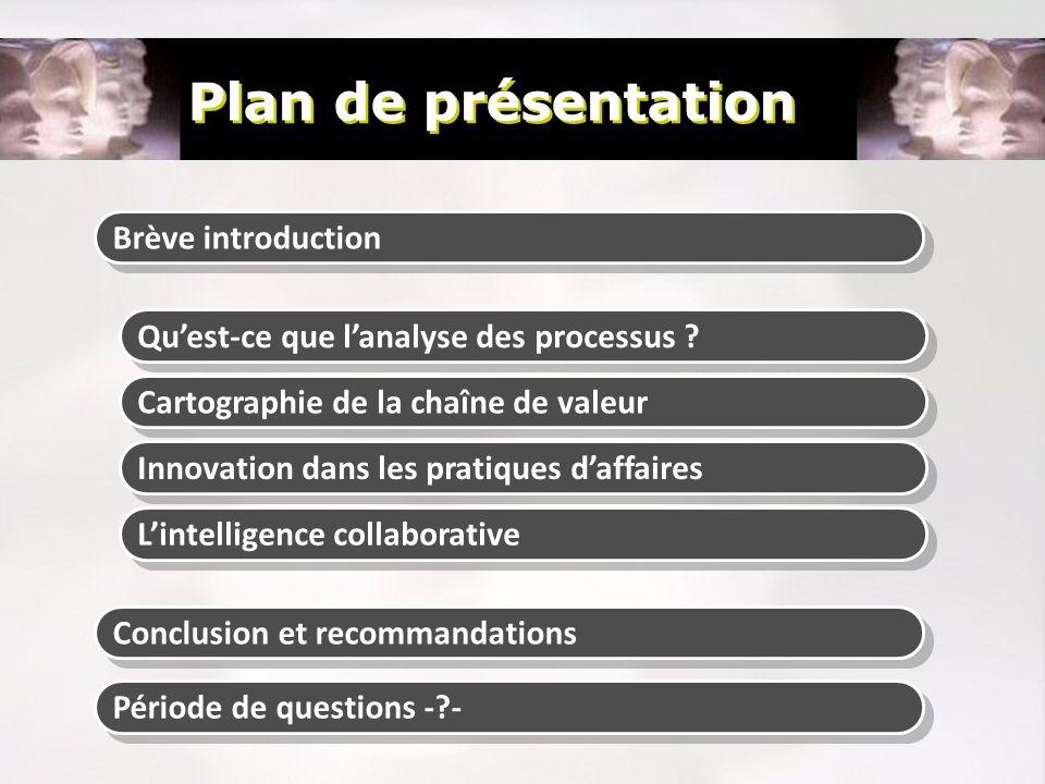 Brève introduction Quest-ce que lanalyse des processus ? Cartographie de la chaîne de valeur Innovation dans les pratiques daffaires Lintelligence col