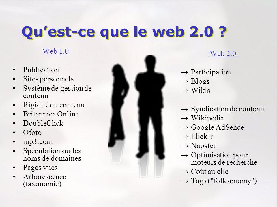 Web 1.0 Publication Sites personnels Système de gestion de contenu Rigidité du contenu Britannica Online DoubleClick Ofoto mp3.com Spéculation sur les