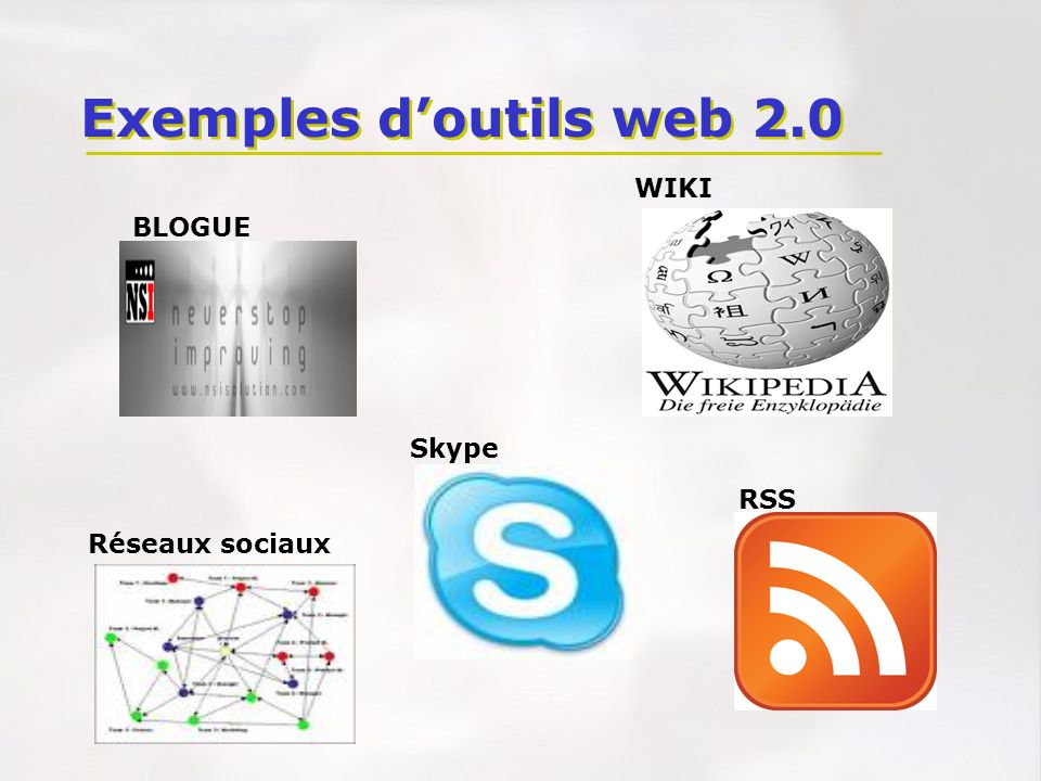 Exemples doutils web 2.0 BLOGUE WIKI Skype RSS Réseaux sociaux