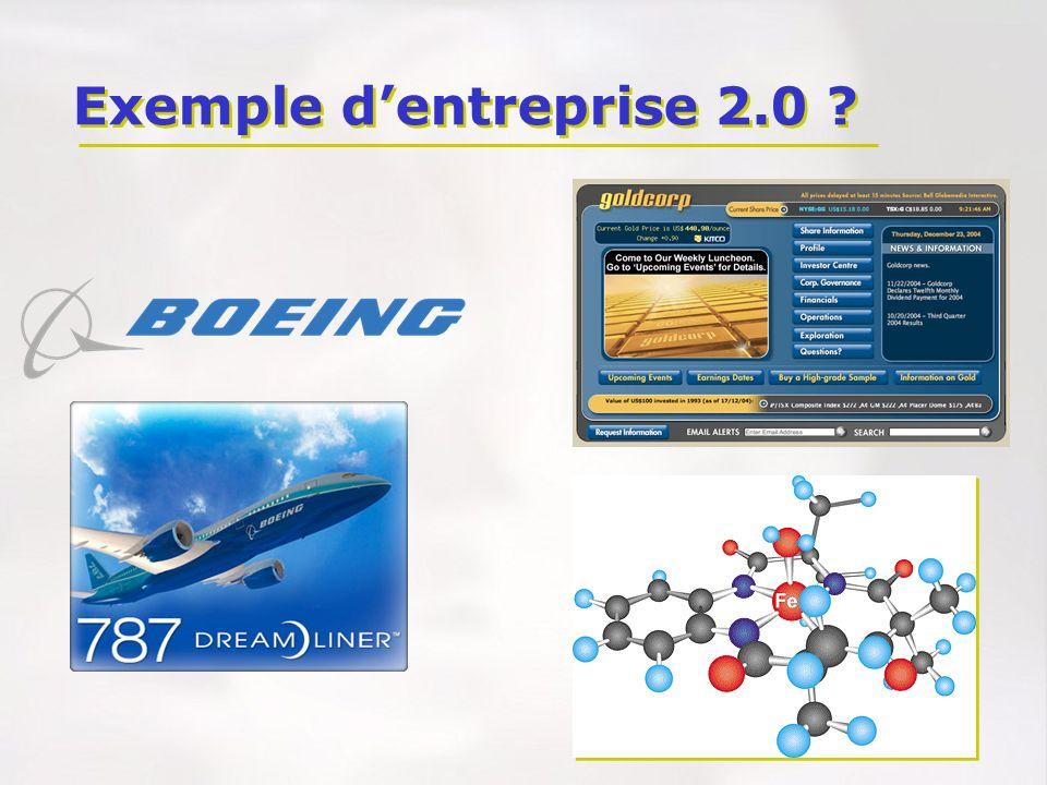 Exemple dentreprise 2.0 ?