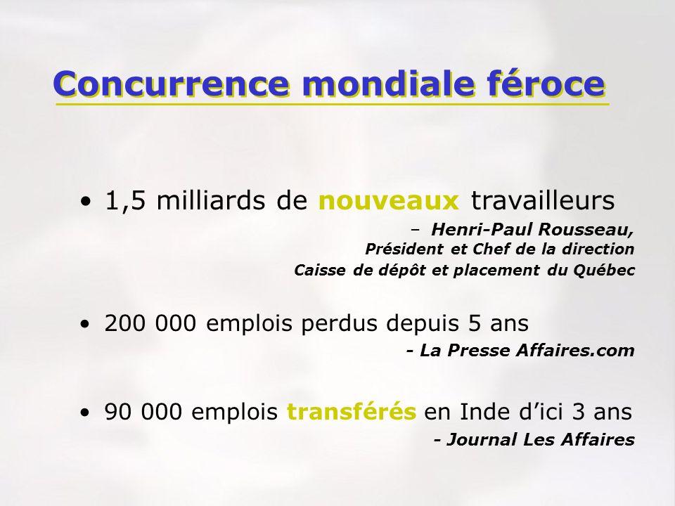 Concurrence mondiale féroce 1,5 milliards de nouveaux travailleurs –Henri-Paul Rousseau, Président et Chef de la direction Caisse de dépôt et placemen