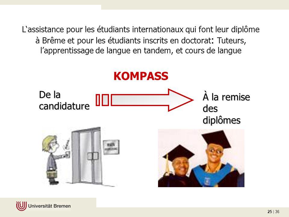 25 | 36 À la remise des diplômes De la candidature Lassistance pour les étudiants internationaux qui font leur diplôme à Brême et pour les étudiants inscrits en doctorat : Tuteurs, lapprentissage de langue en tandem, et cours de langue KOMPASS