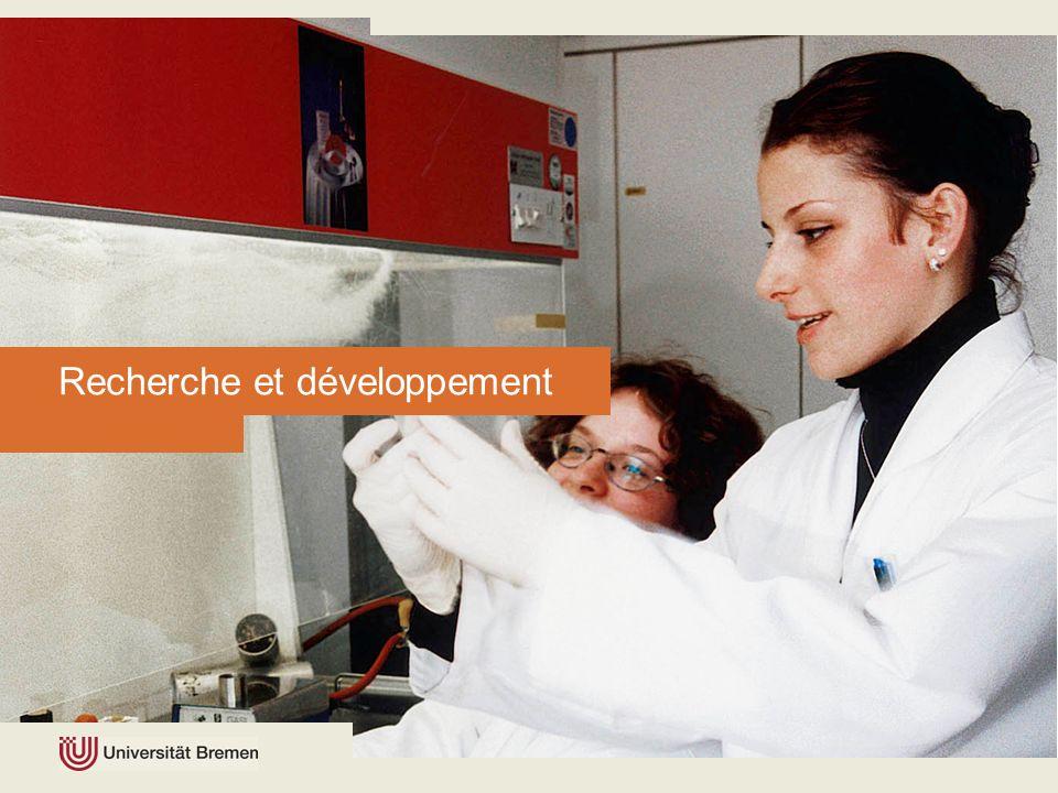 28 | 36 Recherche et développement