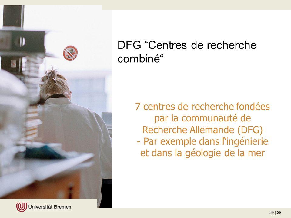 29 | 36 DFG Centres de recherche combiné 7 centres de recherche fondées par la communauté de Recherche Allemande (DFG) - Par exemple dans lingénierie et dans la géologie de la mer