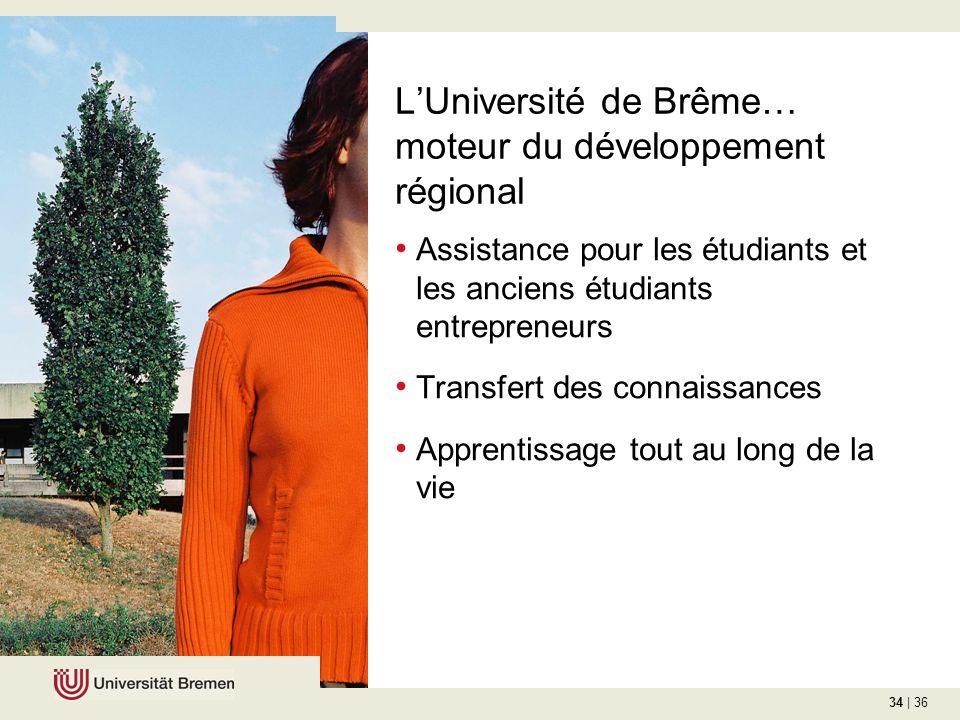 34 | 36 LUniversité de Brême… moteur du développement régional Assistance pour les étudiants et les anciens étudiants entrepreneurs Transfert des connaissances Apprentissage tout au long de la vie