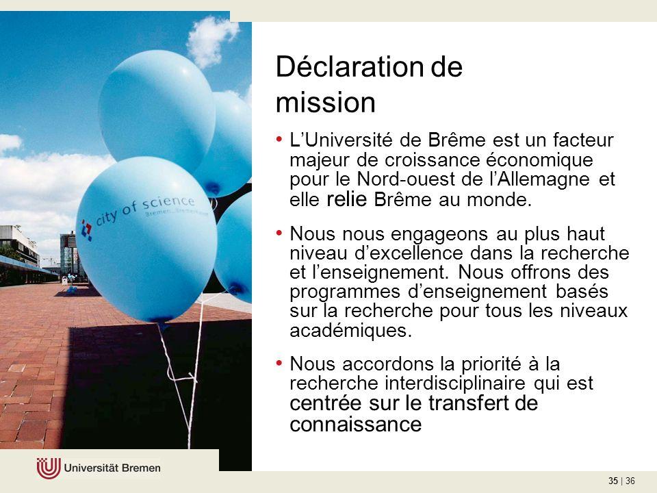 35 | 36 Déclaration de mission LUniversité de Brême est un facteur majeur de croissance économique pour le Nord-ouest de lAllemagne et elle relie Brême au monde.