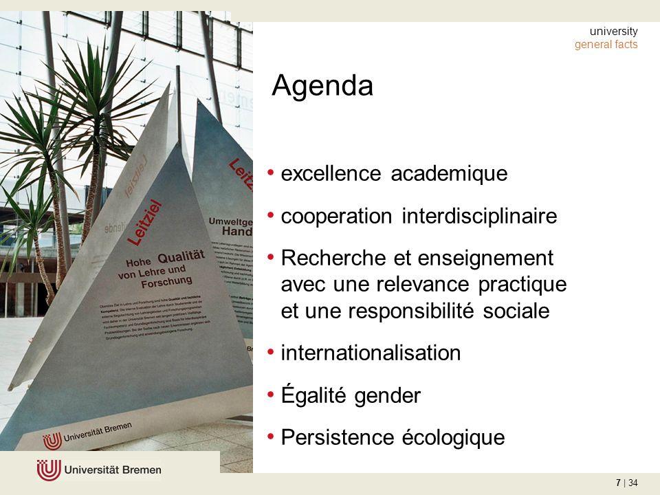 7 | 36 Agenda excellence academique cooperation interdisciplinaire Recherche et enseignement avec une relevance practique et une responsibilité sociale internationalisation Égalité gender Persistence écologique 7 | 34 university general facts