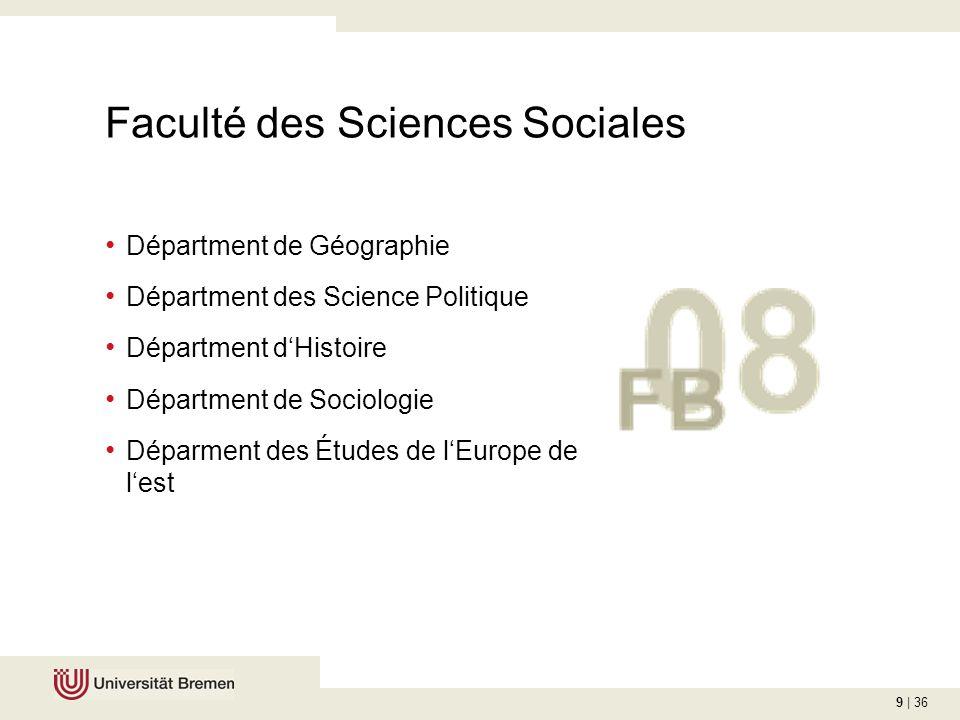 9 | 36 Faculté des Sciences Sociales Départment de Géographie Départment des Science Politique Départment dHistoire Départment de Sociologie Déparment des Études de lEurope de lest
