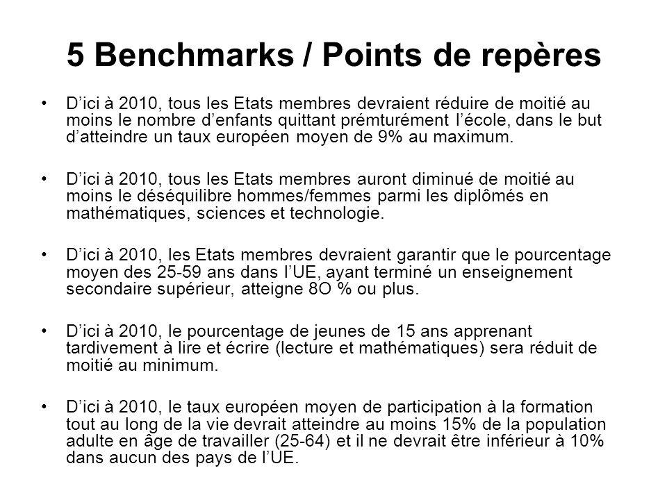 5 Benchmarks / Points de repères Dici à 2010, tous les Etats membres devraient réduire de moitié au moins le nombre denfants quittant prémturément lécole, dans le but datteindre un taux européen moyen de 9% au maximum.
