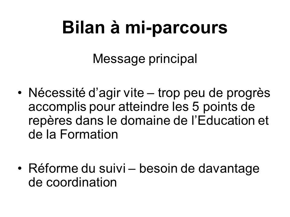 Bilan à mi-parcours Message principal Nécessité dagir vite – trop peu de progrès accomplis pour atteindre les 5 points de repères dans le domaine de lEducation et de la Formation Réforme du suivi – besoin de davantage de coordination