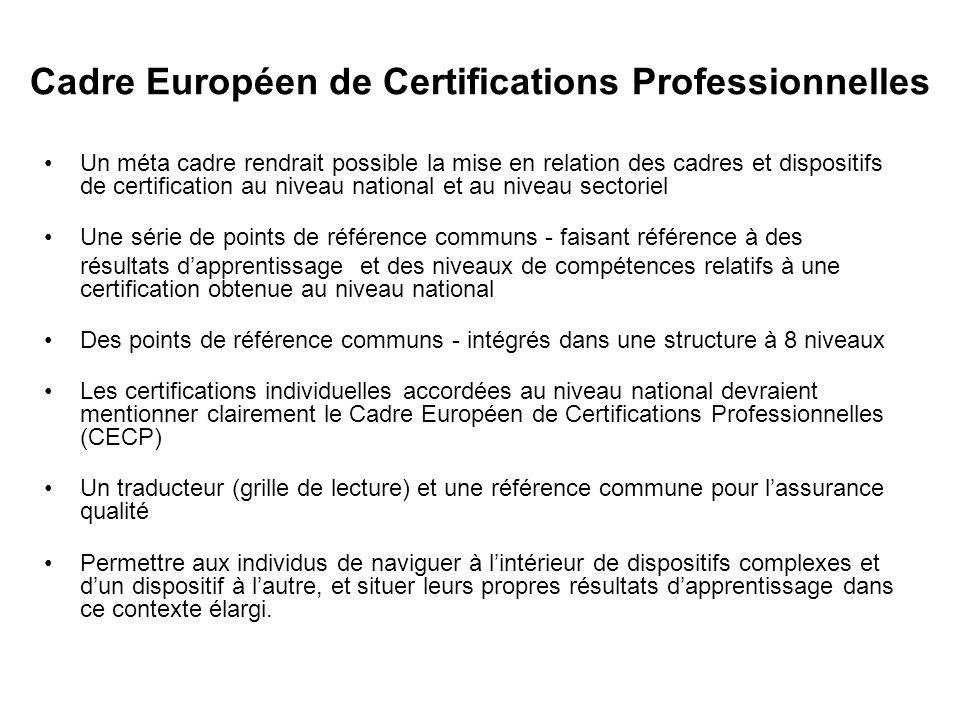 Cadre Européen de Certifications Professionnelles Un méta cadre rendrait possible la mise en relation des cadres et dispositifs de certification au niveau national et au niveau sectoriel Une série de points de référence communs - faisant référence à des résultats dapprentissage et des niveaux de compétences relatifs à une certification obtenue au niveau national Des points de référence communs - intégrés dans une structure à 8 niveaux Les certifications individuelles accordées au niveau national devraient mentionner clairement le Cadre Européen de Certifications Professionnelles (CECP) Un traducteur (grille de lecture) et une référence commune pour lassurance qualité Permettre aux individus de naviguer à lintérieur de dispositifs complexes et dun dispositif à lautre, et situer leurs propres résultats dapprentissage dans ce contexte élargi.