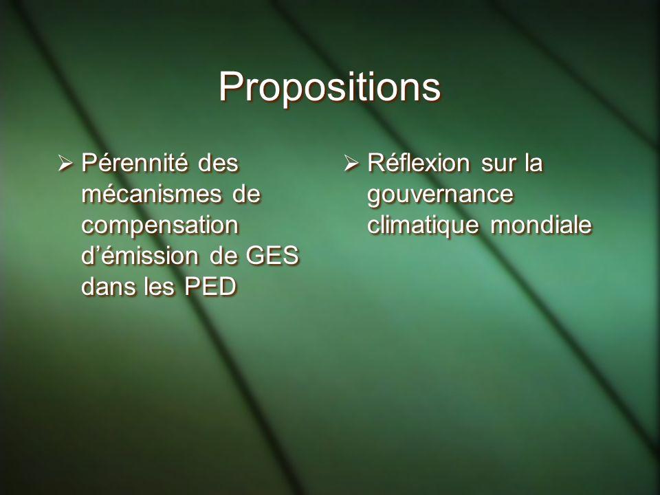 Propositions Pérennité des mécanismes de compensation démission de GES dans les PED Réflexion sur la gouvernance climatique mondiale