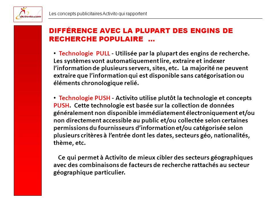 Les concepts publicitaires Activito qui rapportent Technologie PULL - Utilisée par la plupart des engins de recherche.