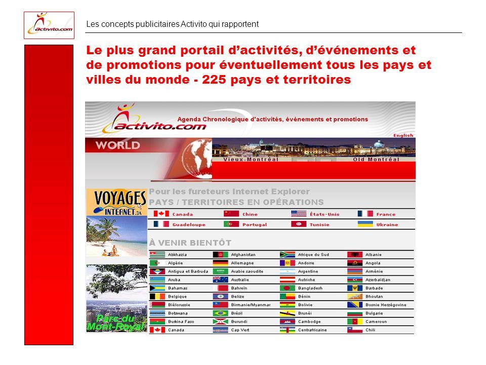 Les concepts publicitaires Activito qui rapportent Le plus grand portail dactivités, dévénements et de promotions pour éventuellement tous les pays et villes du monde - 225 pays et territoires