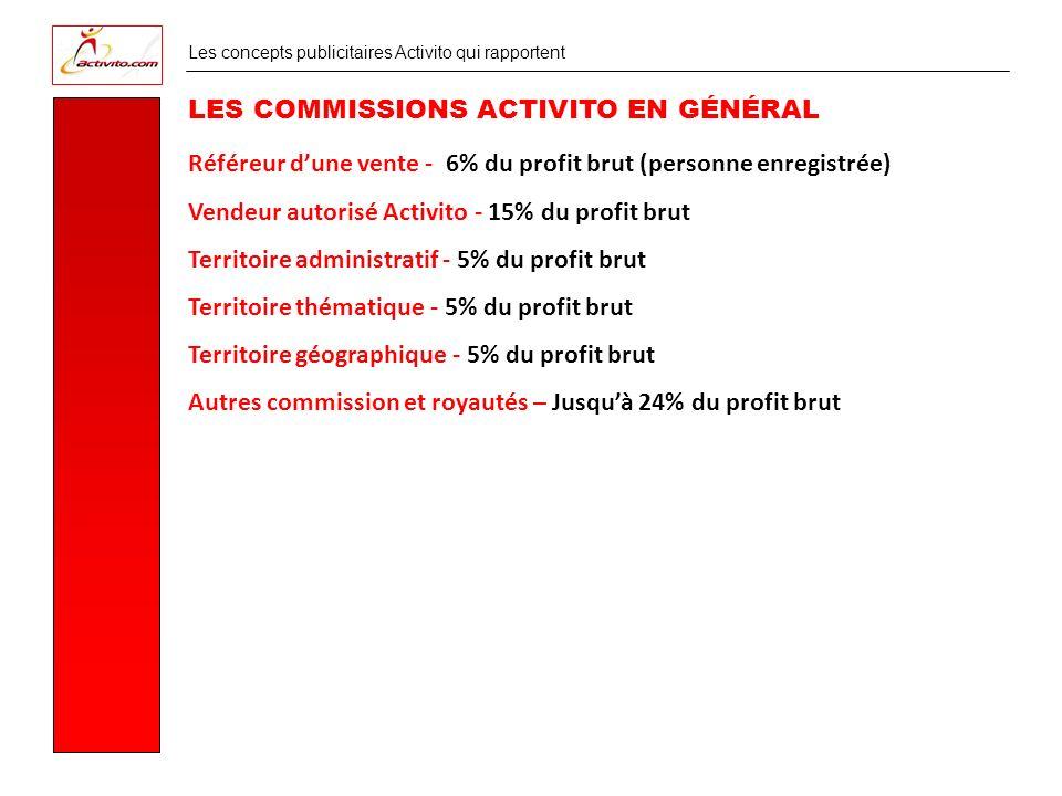 Les concepts publicitaires Activito qui rapportent LES COMMISSIONS ACTIVITO EN GÉNÉRAL Référeur dune vente - 6% du profit brut (personne enregistrée) Vendeur autorisé Activito - 15% du profit brut Territoire administratif - 5% du profit brut Territoire thématique - 5% du profit brut Territoire géographique - 5% du profit brut Autres commission et royautés – Jusquà 24% du profit brut