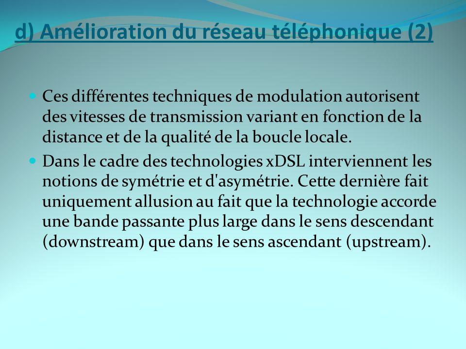 d) Amélioration du réseau téléphonique (2) Ces différentes techniques de modulation autorisent des vitesses de transmission variant en fonction de la