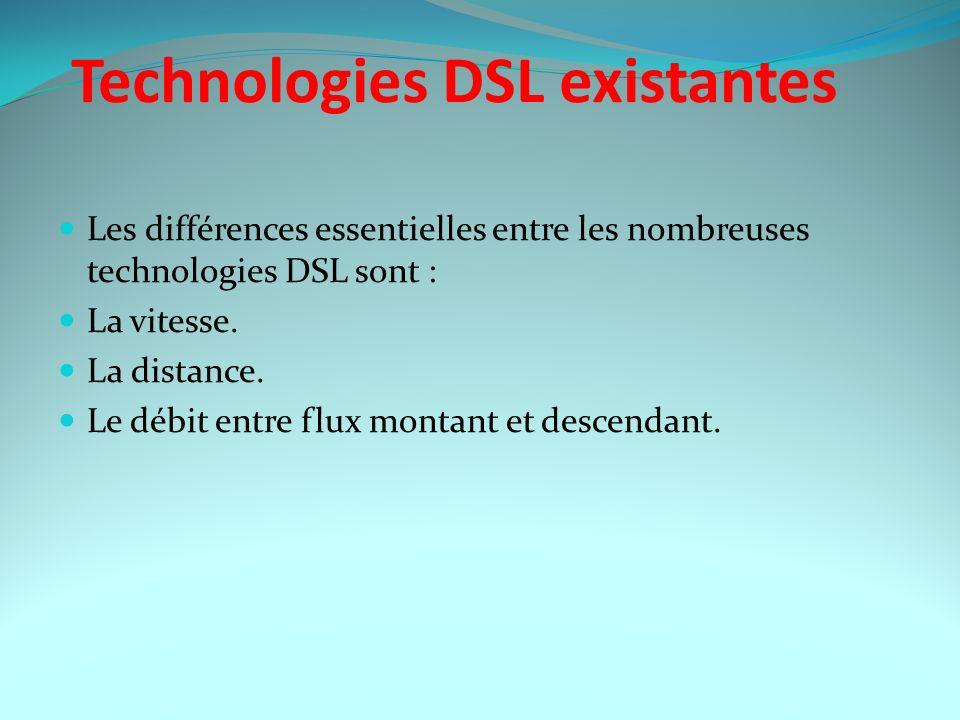 Technologies DSL existantes Les différences essentielles entre les nombreuses technologies DSL sont : La vitesse. La distance. Le débit entre flux mon
