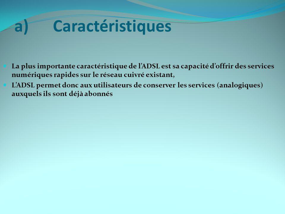 a) Caractéristiques La plus importante caractéristique de lADSL est sa capacité doffrir des services numériques rapides sur le réseau cuivré existant,