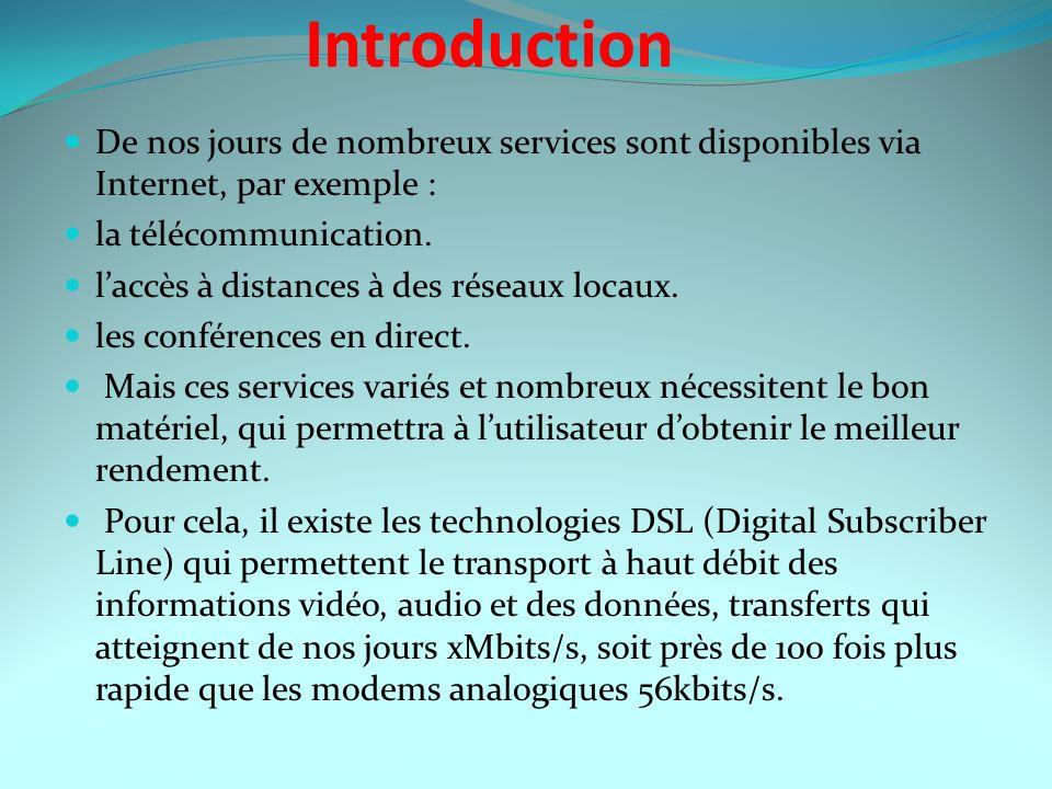 Introduction De nos jours de nombreux services sont disponibles via Internet, par exemple : la télécommunication. laccès à distances à des réseaux loc