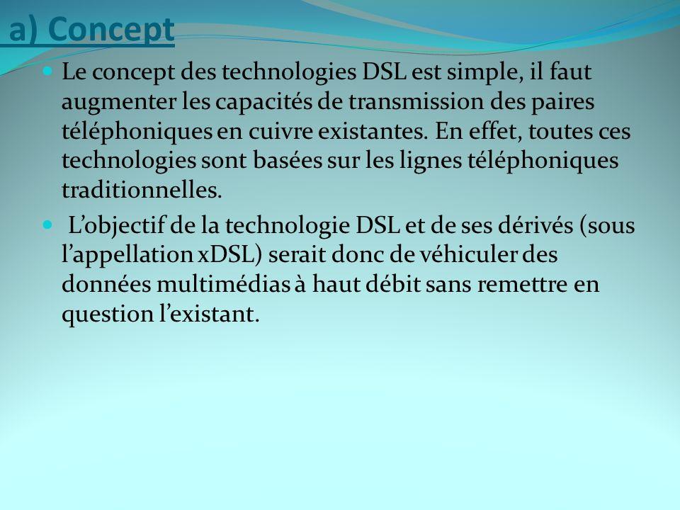 a) Concept Le concept des technologies DSL est simple, il faut augmenter les capacités de transmission des paires téléphoniques en cuivre existantes.