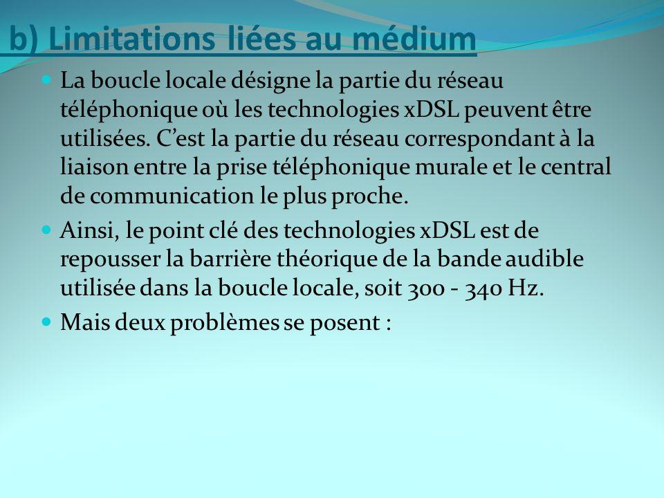b) Limitations liées au médium La boucle locale désigne la partie du réseau téléphonique où les technologies xDSL peuvent être utilisées. Cest la part