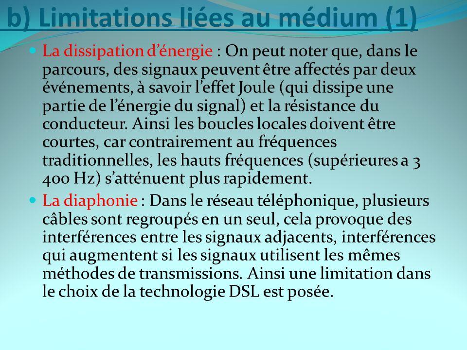 b) Limitations liées au médium (1) La dissipation dénergie : On peut noter que, dans le parcours, des signaux peuvent être affectés par deux événement