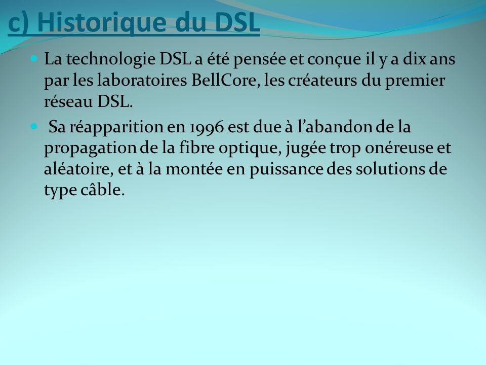 c) Historique du DSL La technologie DSL a été pensée et conçue il y a dix ans par les laboratoires BellCore, les créateurs du premier réseau DSL. Sa r