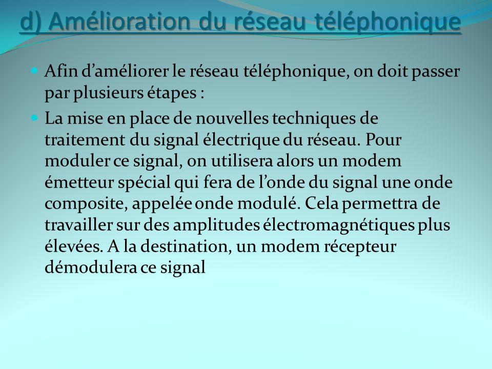 d) Amélioration du réseau téléphonique Afin daméliorer le réseau téléphonique, on doit passer par plusieurs étapes : La mise en place de nouvelles tec