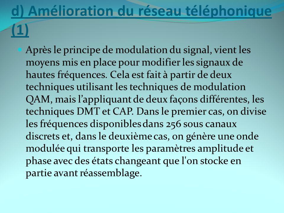 d) Amélioration du réseau téléphonique (1) Après le principe de modulation du signal, vient les moyens mis en place pour modifier les signaux de haute