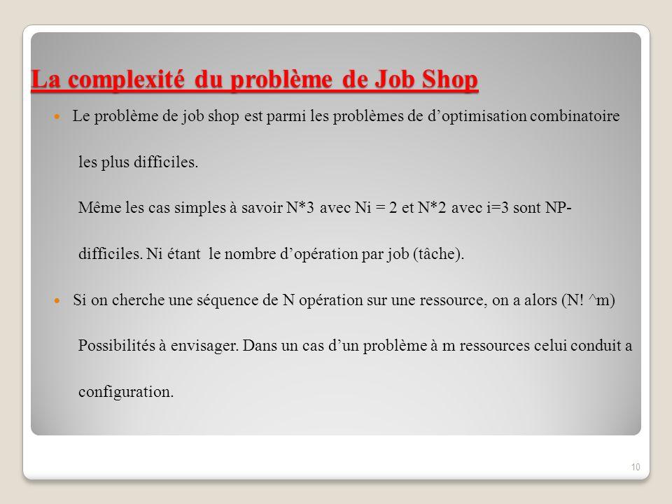 La complexité du problème de Job Shop Le problème de job shop est parmi les problèmes de doptimisation combinatoire les plus difficiles. Même les cas